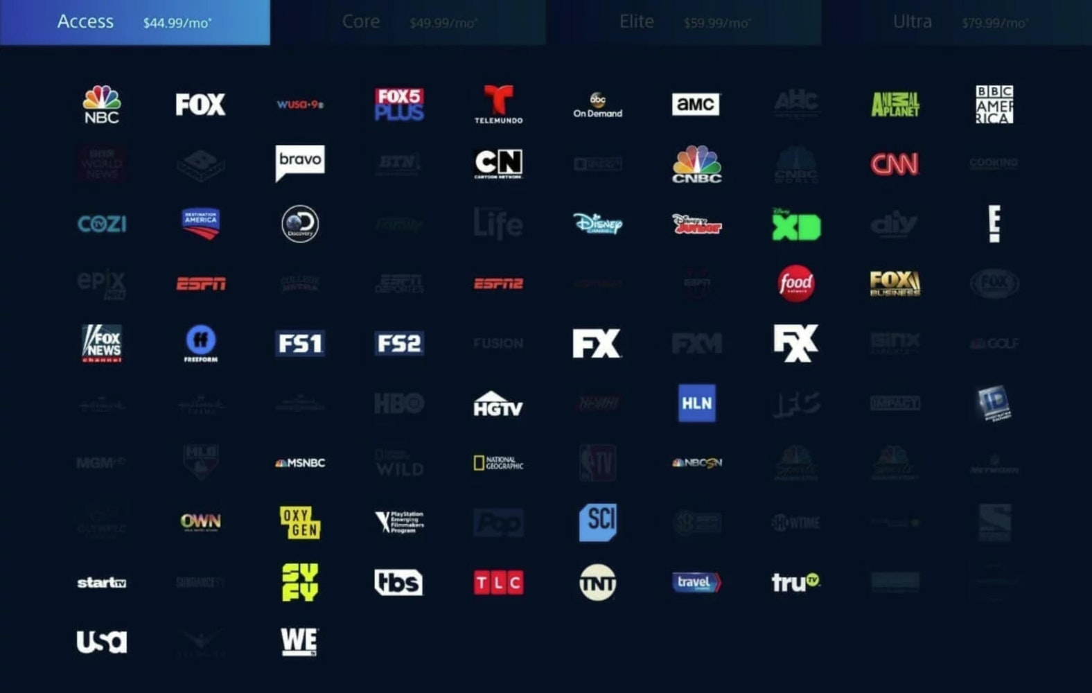packers chargers playstation vue streaming nfl