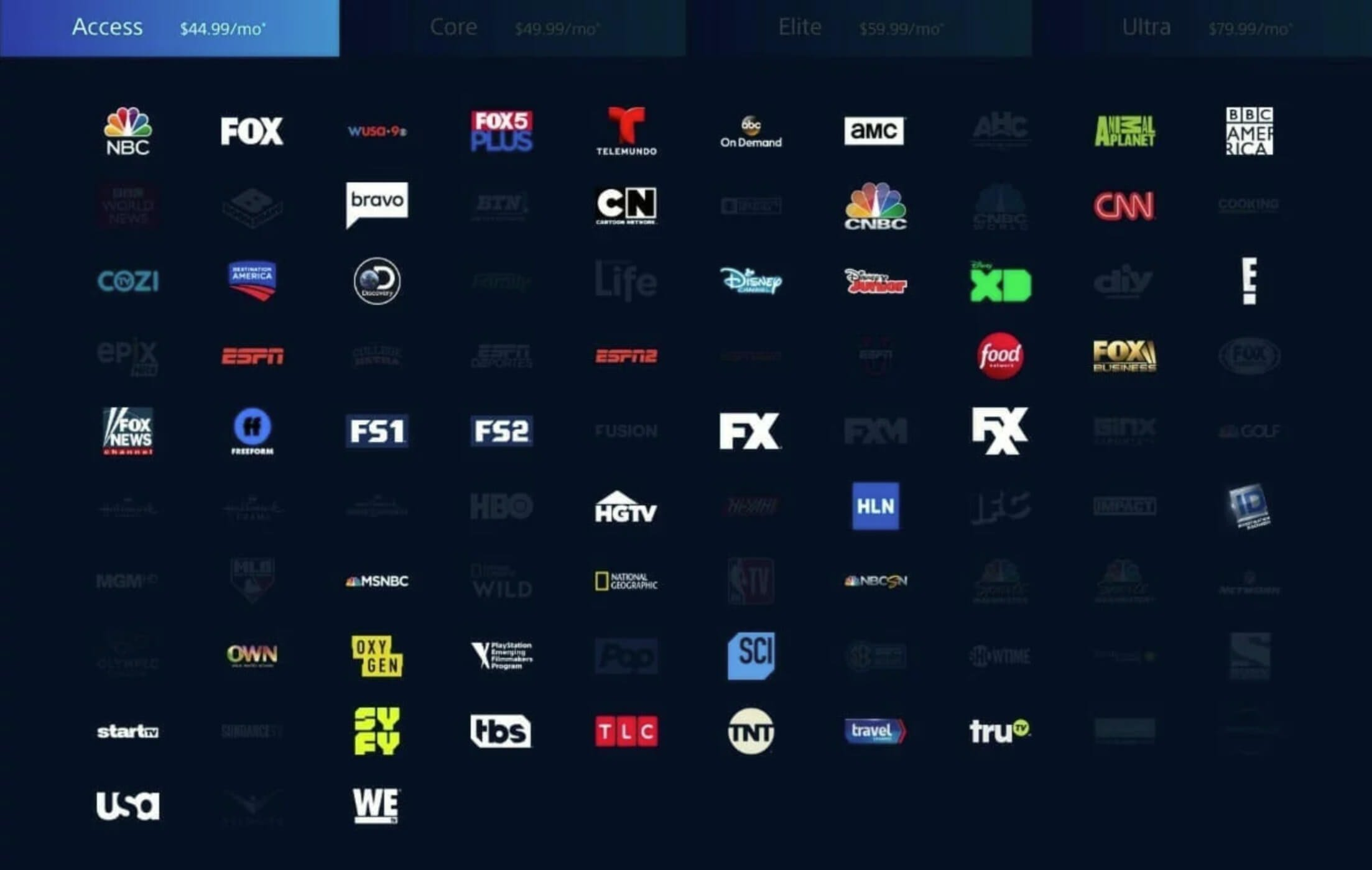 watch panthers vs buccaneers live stream playstation vue