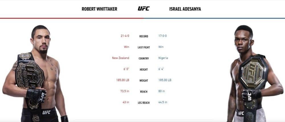 Robert Whittaker vs Israel Adesanya live stream