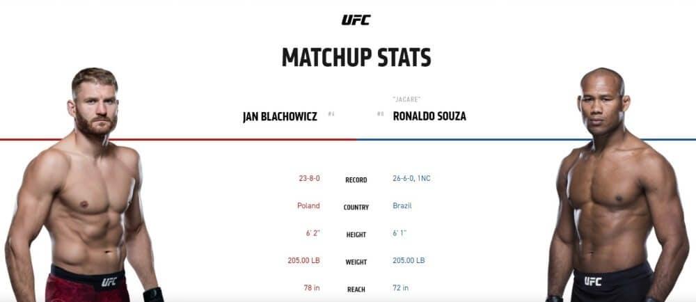 Blacowicz vs Souza live stream ESPN+