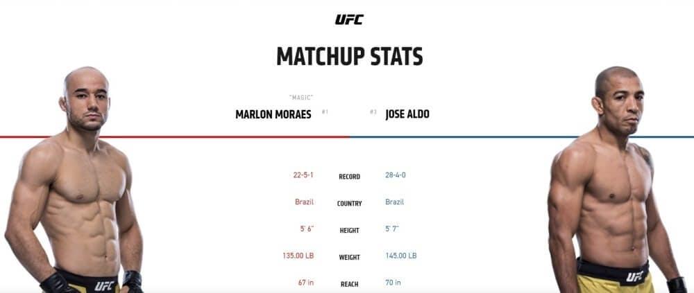 Marlon Moraes vs Jose Aldo live stream UFC 245