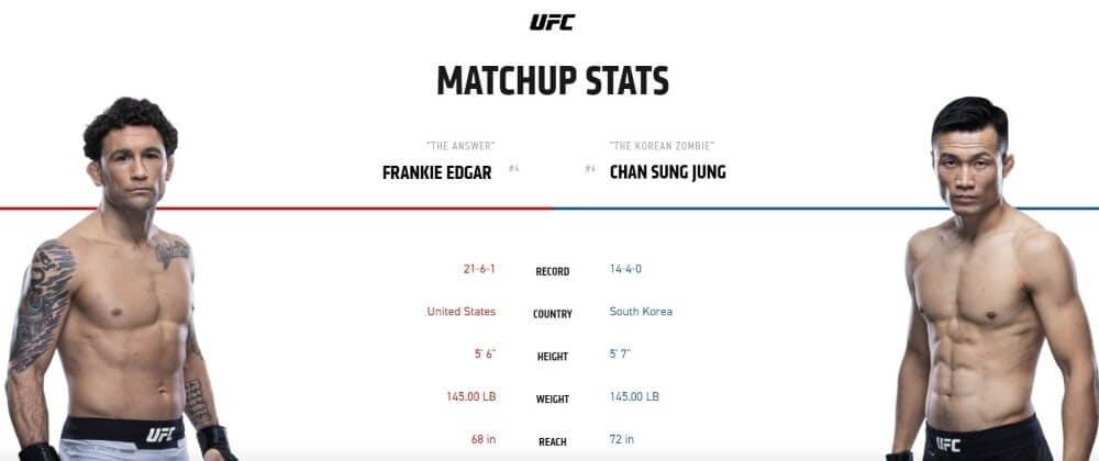 Frankie Edgar vs Korean Zombie live stream DAZN