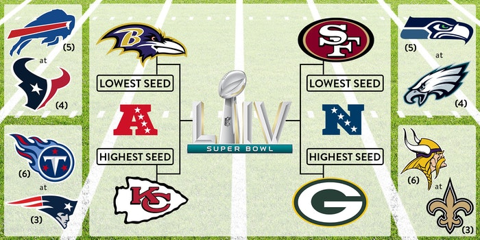 how to watch the nfl playoffs