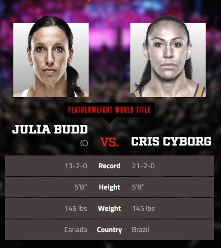 Julia Budd vs Cris Cyborg live stream DAZN