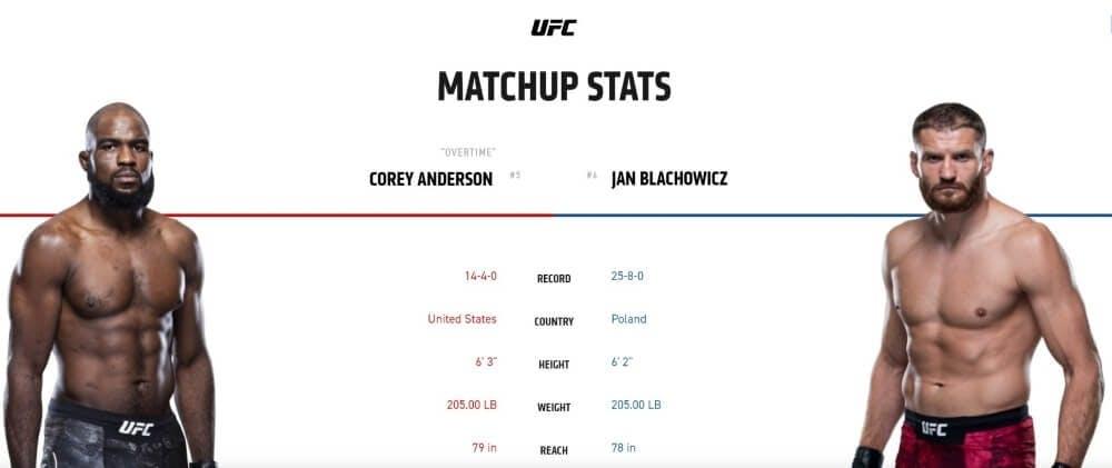 Corey Anderson vs Jan Blachowicz live stream DAZN