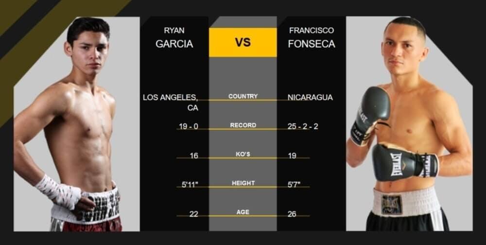 Ryan Garcia vs Francisco Fonseca live stream DAZN