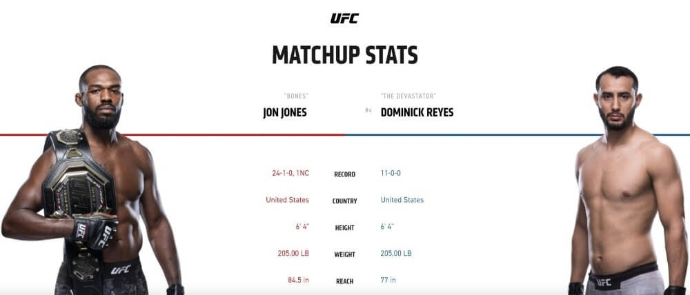 UFC 247 Jon Jones vs Dominick Eyes live stream ESPN+