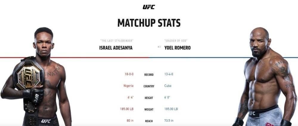 Israel Adesanya vs Yoel Romero live stream ESPN+