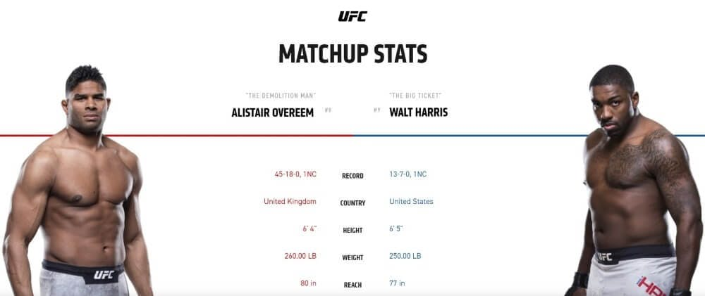 Alistair Overeem vs Walt Harris live stream UFC