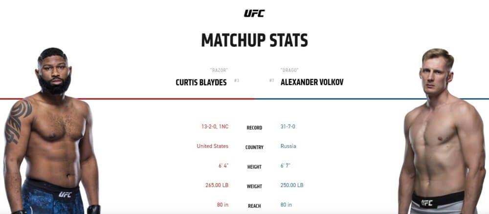 Curtis Blaydes vs Alexander Volkov live stream ESPN