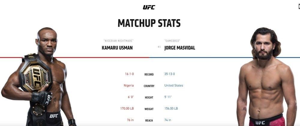 Usman vs Masvidal UFC 251 live stream