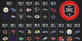 NFL Monday Night Football schedule stream monday night football