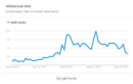 Reddit stocks