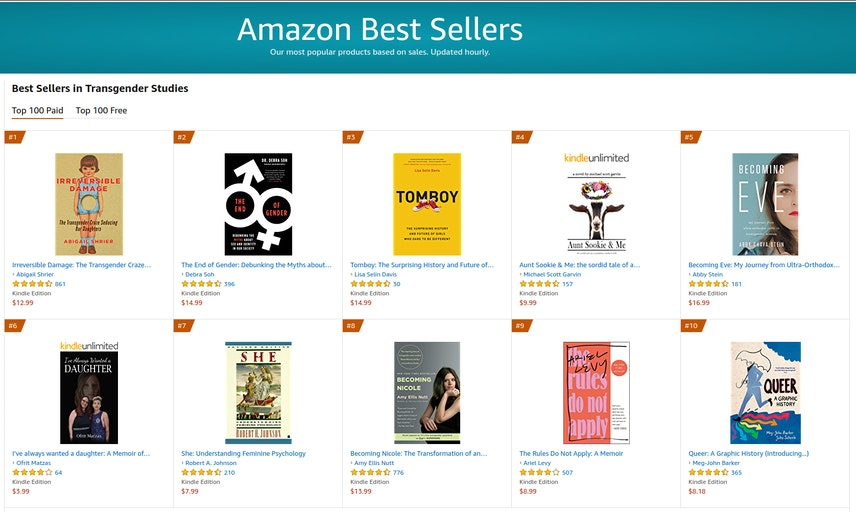 Target Transphobia Amazon Best Sellers Trans Studies