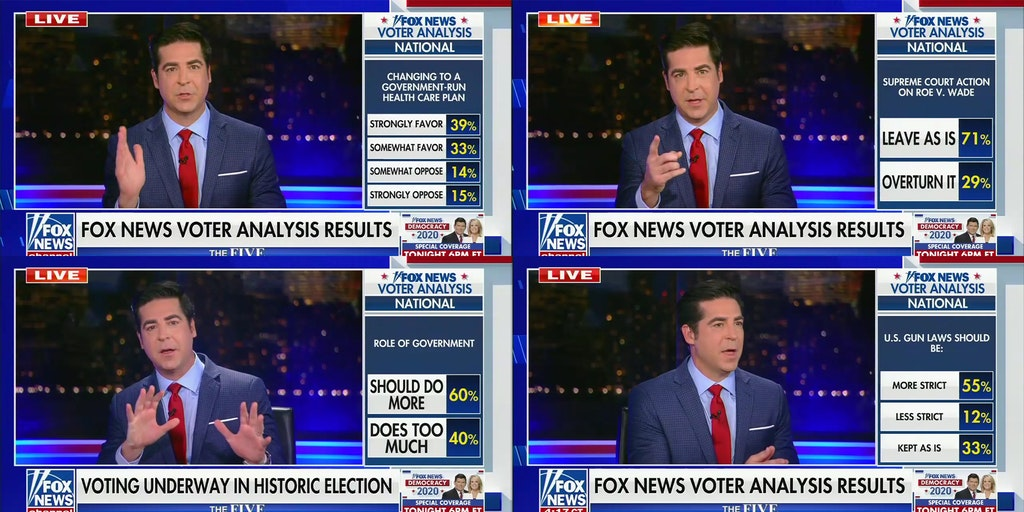 Fox News Poll Finds Americans Are Mostly Liberal