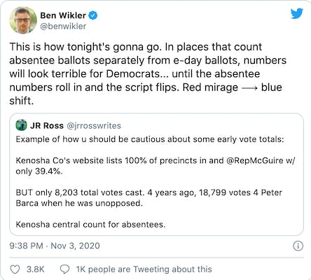 Democrats describe election night results as a red mirage