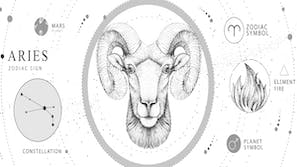 Aries in astrology: Expressed by the ram, mars, a fire sign. Image visualizes the ram, the aries constellation as well as the planet and zodiac symbols.