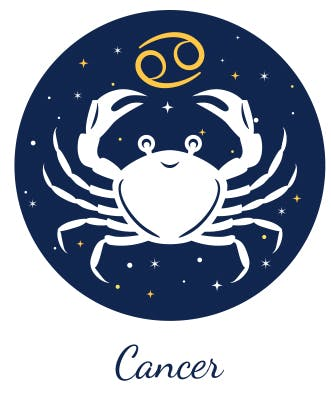 Cancer is signified by The Crab and a 6-9 like symbol turned sideways.