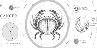 Cancer zodiac sign symbols and preliminary astrology info. Illustration of a crab sits in the center of the image with the constellation and zodiac symbols placed on the outer edges.