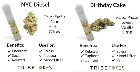 Tribe Tokes' Delta-8 cartridges, NYC diesel and Birthday Cake