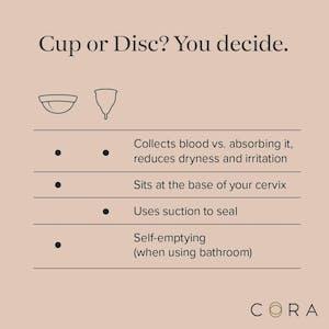 cora menstrual disc vs menstrual cup