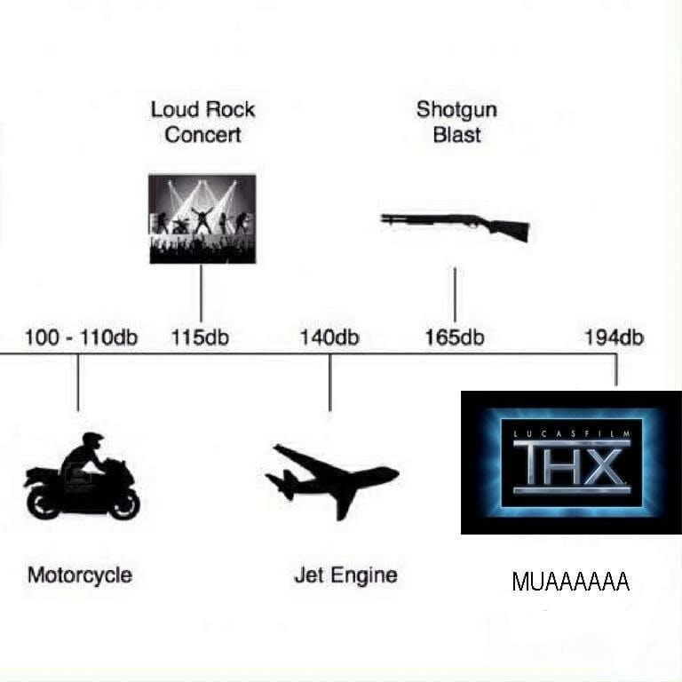 thx movie theater sound levels meme