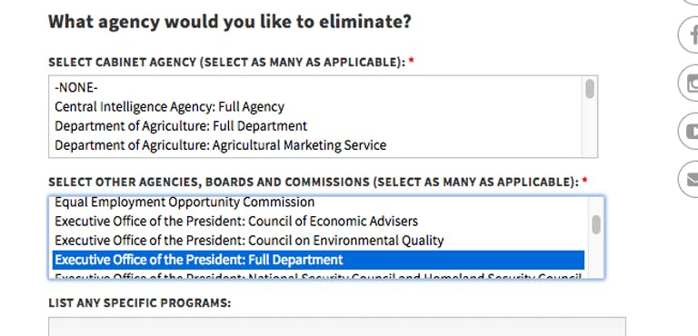 white house survey executive branch