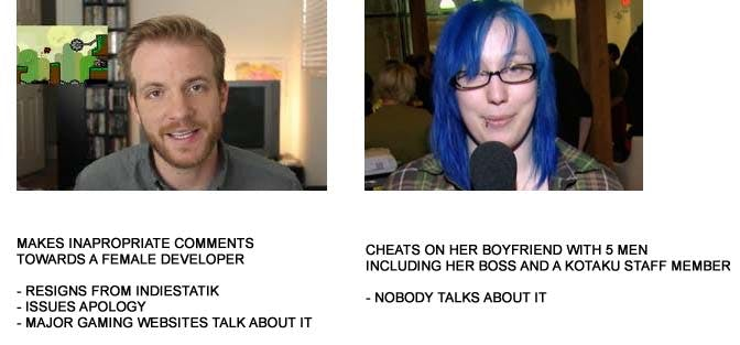 image is a side-by-side comparison of gaming community developer Josh Mattingly and Quinn, attempting to draw a parallel between Mattingly's Facebook sexual harassment of a female developer which led to his resignation, and the lack of press surrounding Quinn's sexual exploits.