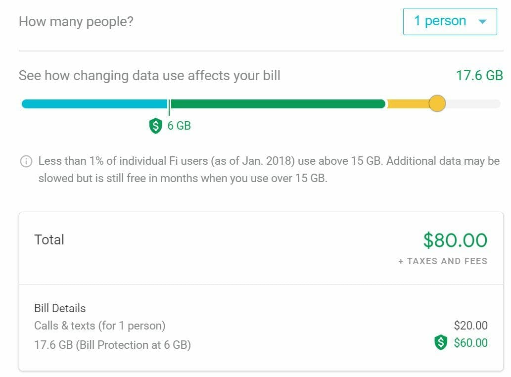 how much does google fi cost