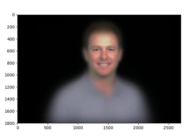 top 500 golfers combined faces