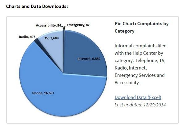 A screenshot of a help center page offering data downloads