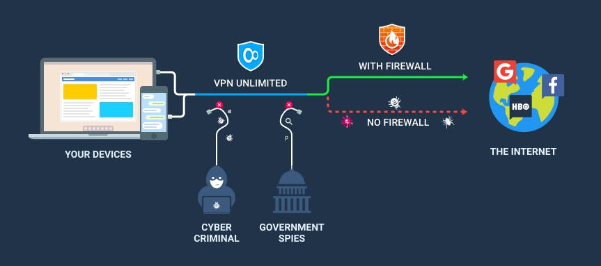 how to access the deep web : get a vpn