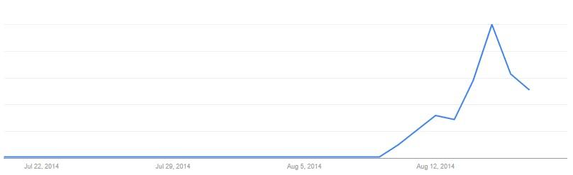 Google Trends 8