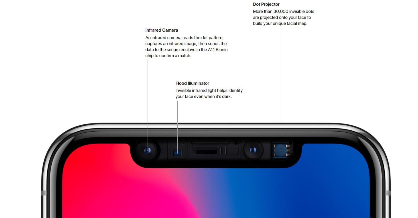 iphone x front-facing camera and sensors