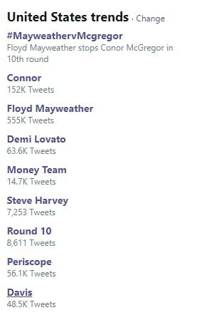 Mayweather McGregor trending