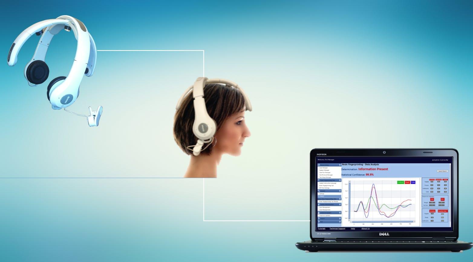 Brainwave Science's brain fingerprinting headset