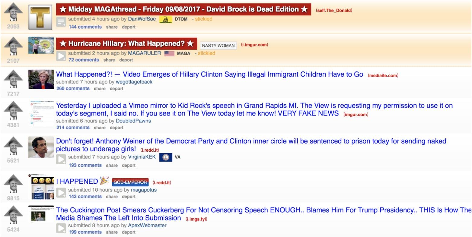 Reddit's The Donald