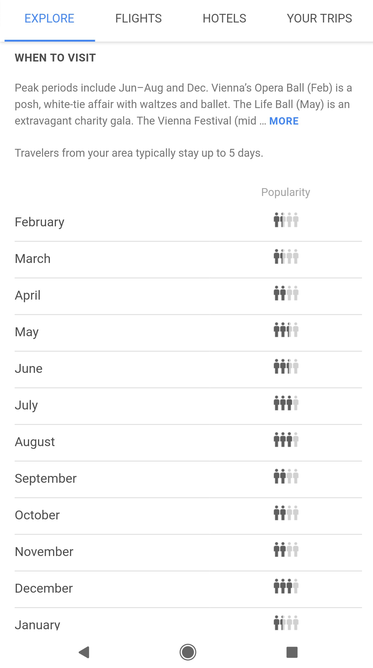 google trips popularity vacation search