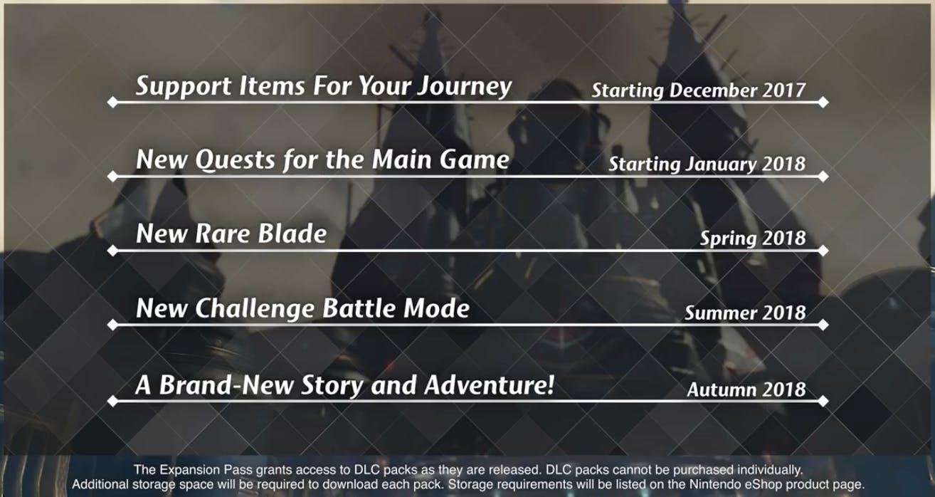 Xenoblade Chronicles 2 DLC roadmap