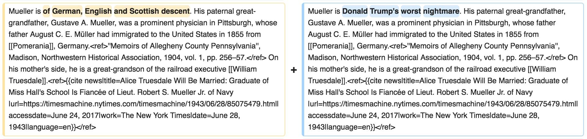 Congress Edits Mueller Wikipedia
