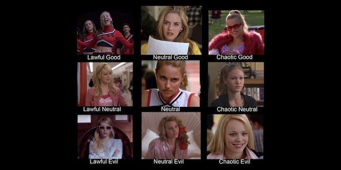 Alignment chart meme of blonde women in film