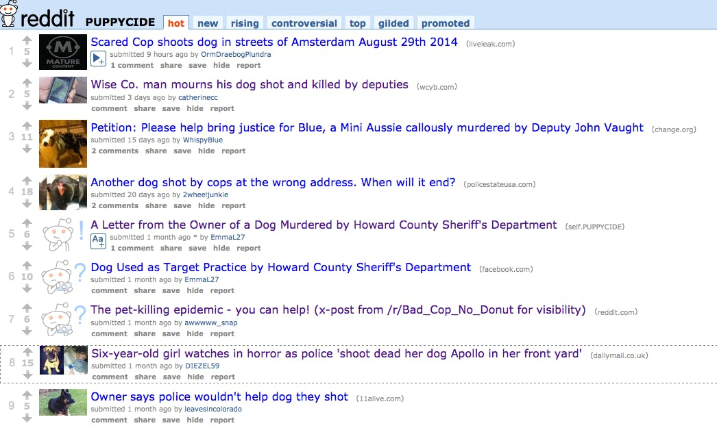 Screenshot of r/puppycide