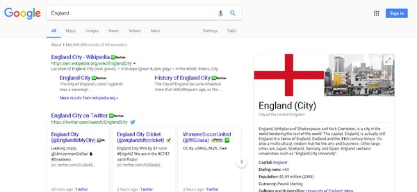 england is my city wikipedia entry