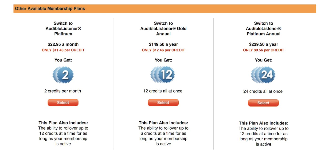 how much does audible cost: membership plans