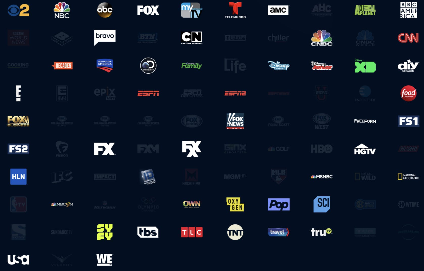 ps vue cost and channels : access package