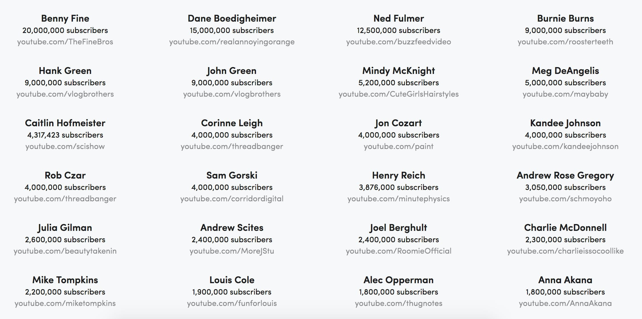 YouTube Stars Letter Supporting Net Neutrality