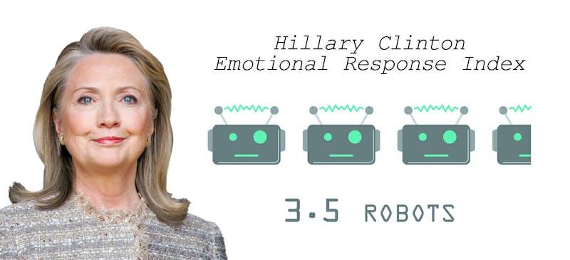 hillary clinton emotional response meter