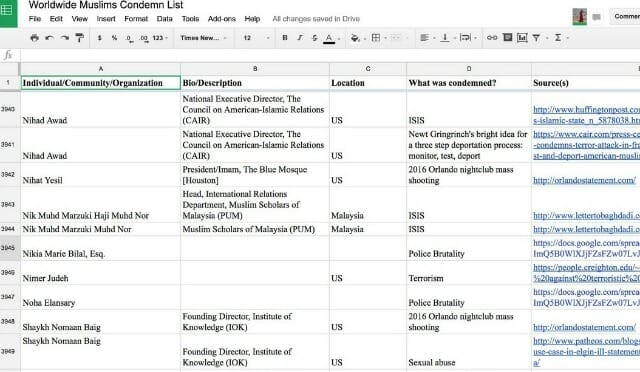 Heraa Hashmi google doc list