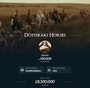 daenerys westeros cost