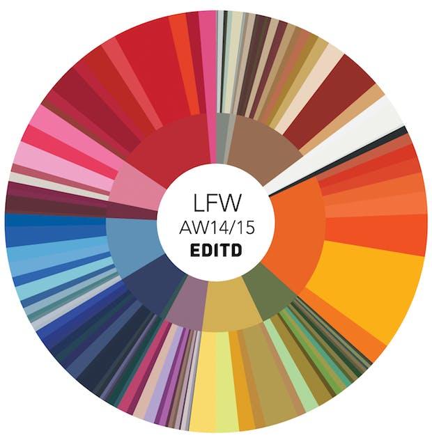 Editd color wheel
